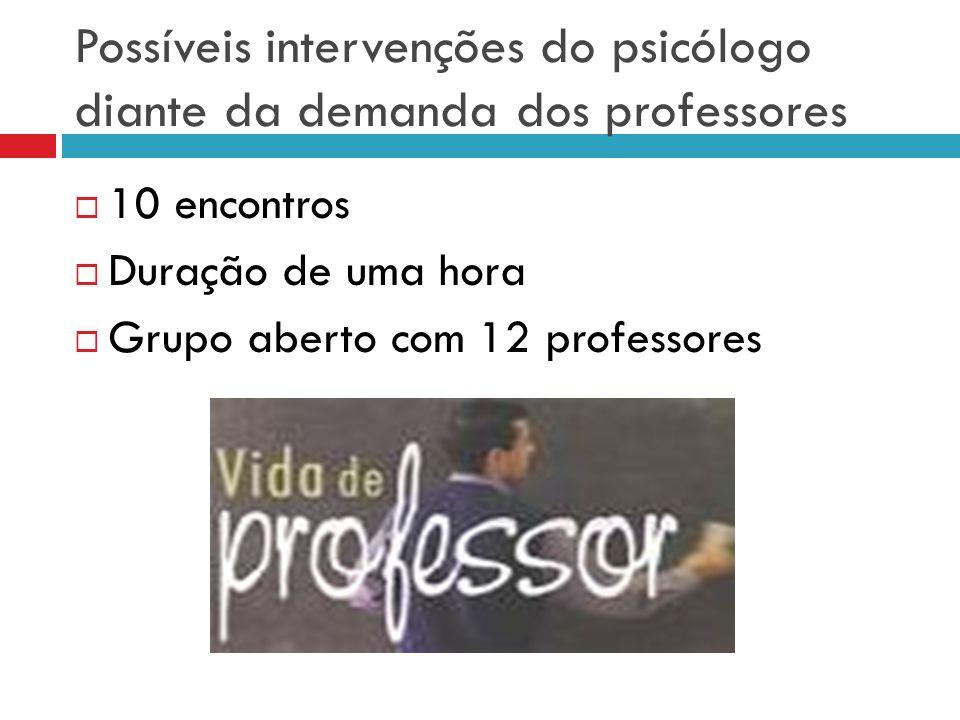 Possíveis intervenções do psicólogo diante da demanda dos professores