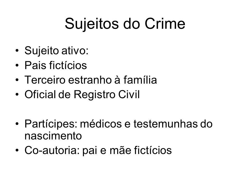 Sujeitos do Crime Sujeito ativo: Pais fictícios