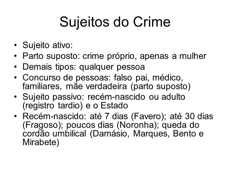 Sujeitos do Crime Sujeito ativo: