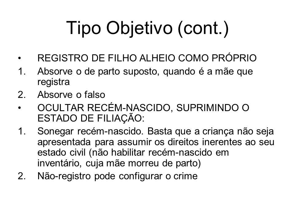 Tipo Objetivo (cont.) REGISTRO DE FILHO ALHEIO COMO PRÓPRIO