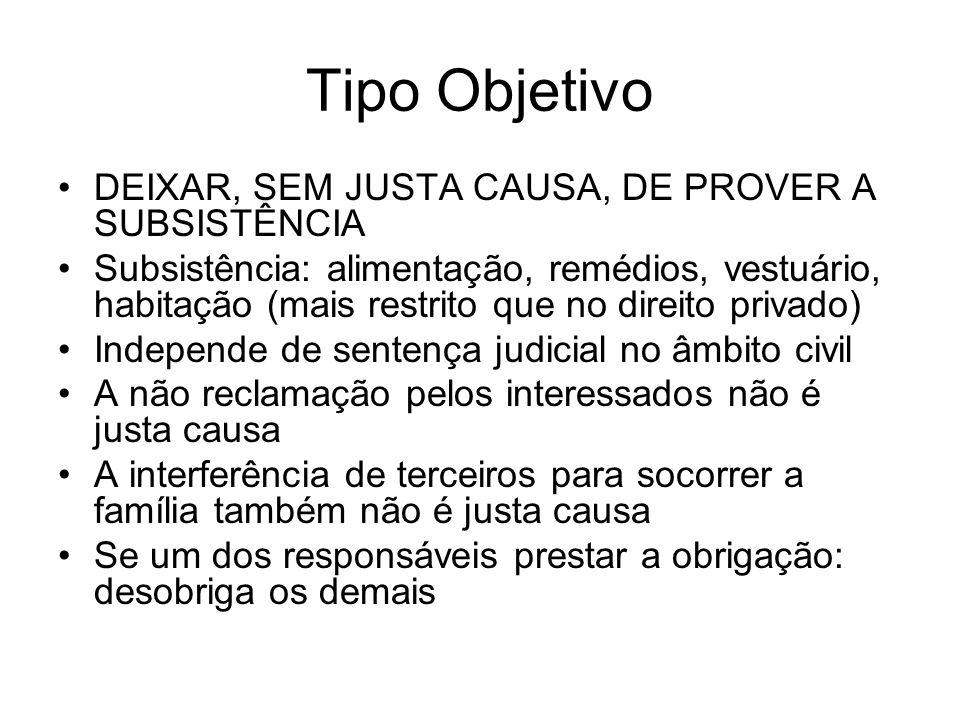 Tipo Objetivo DEIXAR, SEM JUSTA CAUSA, DE PROVER A SUBSISTÊNCIA
