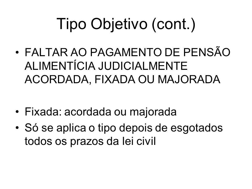 Tipo Objetivo (cont.) FALTAR AO PAGAMENTO DE PENSÃO ALIMENTÍCIA JUDICIALMENTE ACORDADA, FIXADA OU MAJORADA.