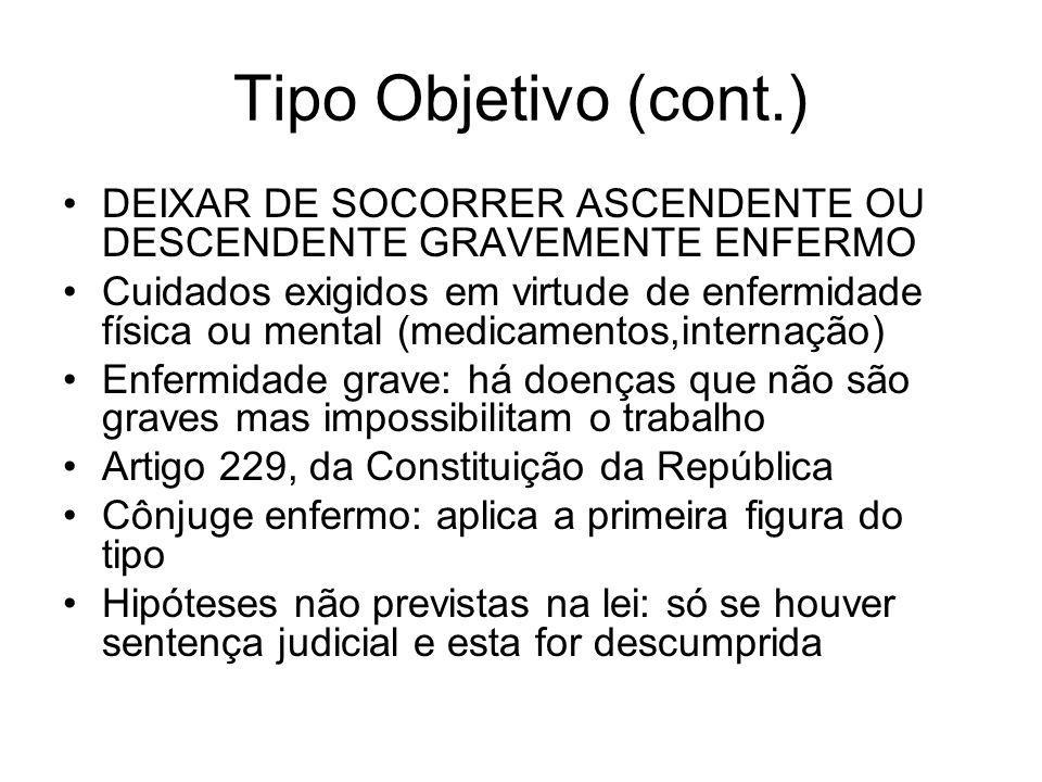 Tipo Objetivo (cont.) DEIXAR DE SOCORRER ASCENDENTE OU DESCENDENTE GRAVEMENTE ENFERMO.