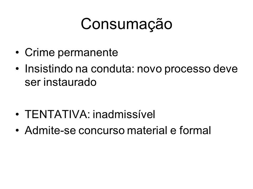 Consumação Crime permanente
