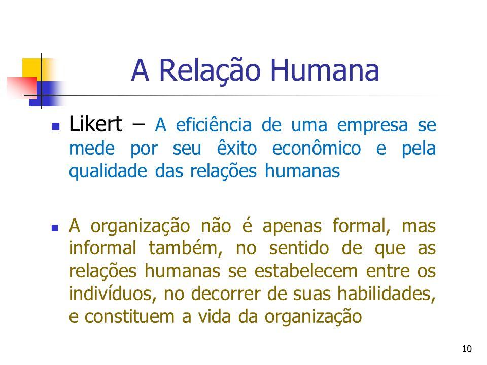 A Relação Humana Likert – A eficiência de uma empresa se mede por seu êxito econômico e pela qualidade das relações humanas.