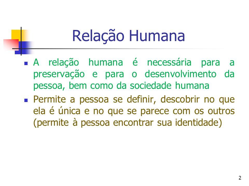 Relação Humana A relação humana é necessária para a preservação e para o desenvolvimento da pessoa, bem como da sociedade humana.