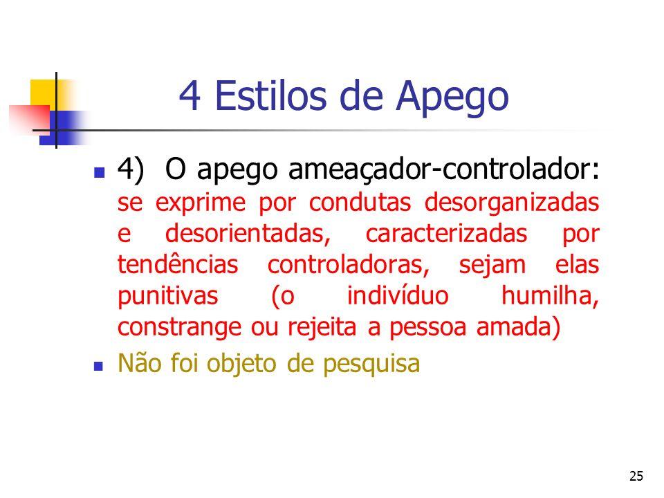 4 Estilos de Apego