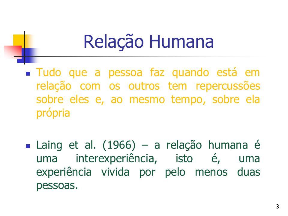 Relação Humana Tudo que a pessoa faz quando está em relação com os outros tem repercussões sobre eles e, ao mesmo tempo, sobre ela própria.