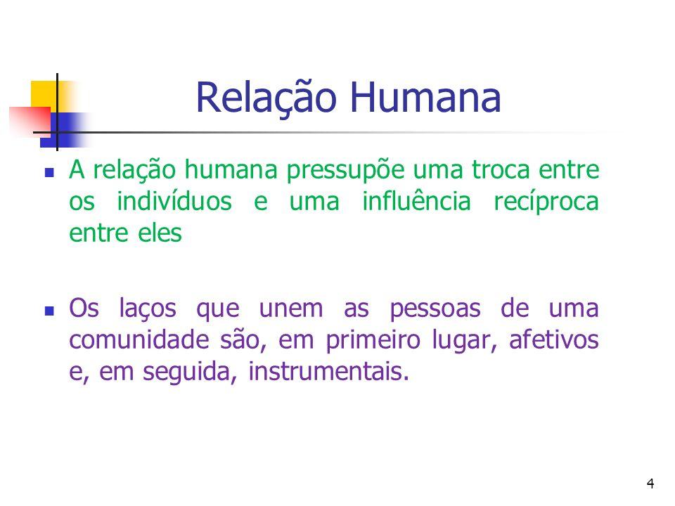 Relação HumanaA relação humana pressupõe uma troca entre os indivíduos e uma influência recíproca entre eles.