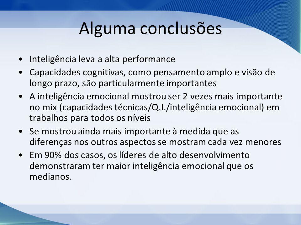 Alguma conclusões Inteligência leva a alta performance