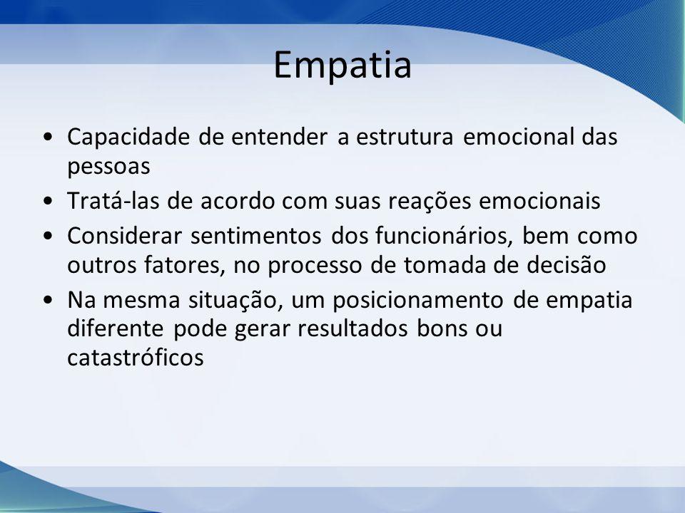 Empatia Capacidade de entender a estrutura emocional das pessoas