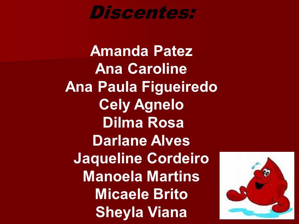 Discentes: Amanda Patez Ana Caroline Ana Paula Figueiredo Cely Agnelo