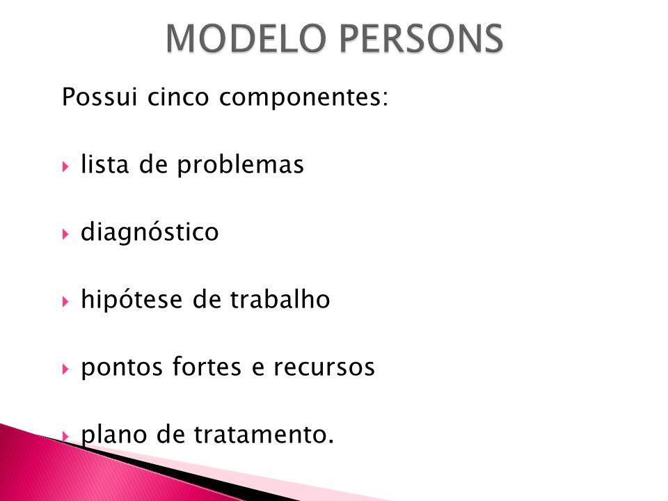 MODELO PERSONS Possui cinco componentes: lista de problemas