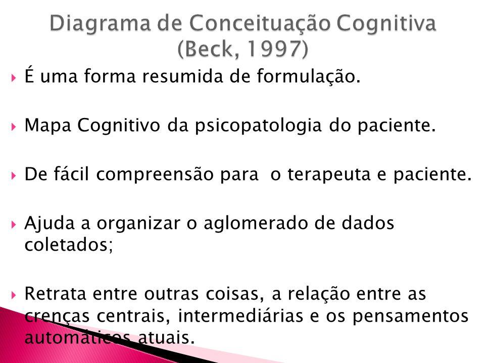 Diagrama de Conceituação Cognitiva (Beck, 1997)