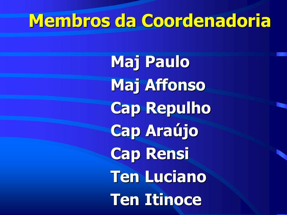 Membros da Coordenadoria
