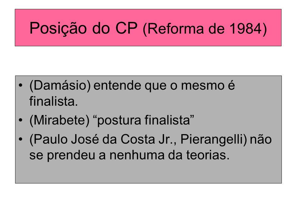Posição do CP (Reforma de 1984)