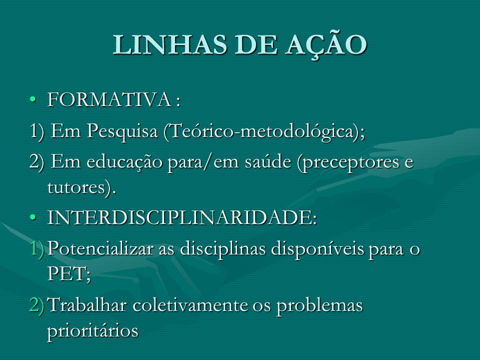LINHAS DE AÇÃO FORMATIVA : 1) Em Pesquisa (Teórico-metodológica);