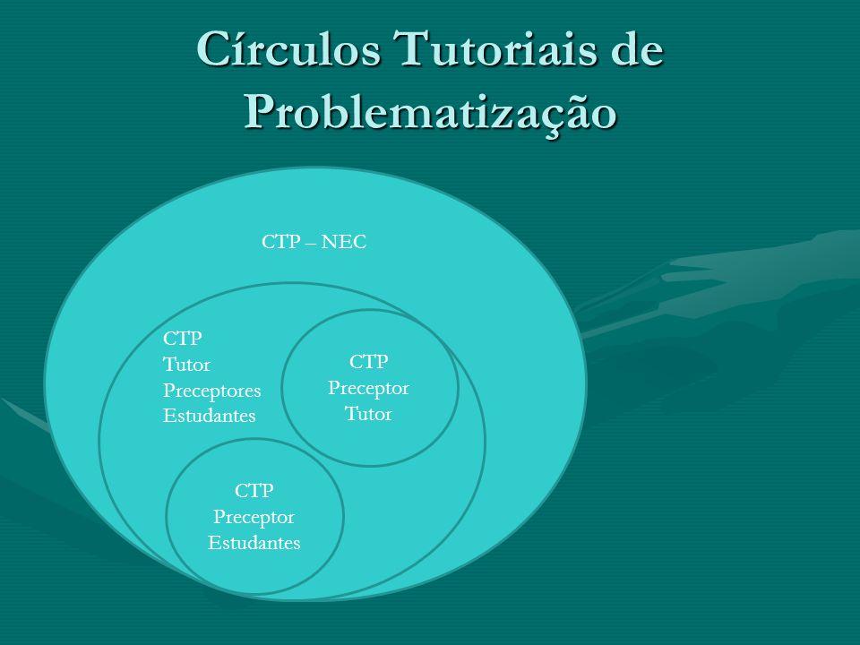 Círculos Tutoriais de Problematização