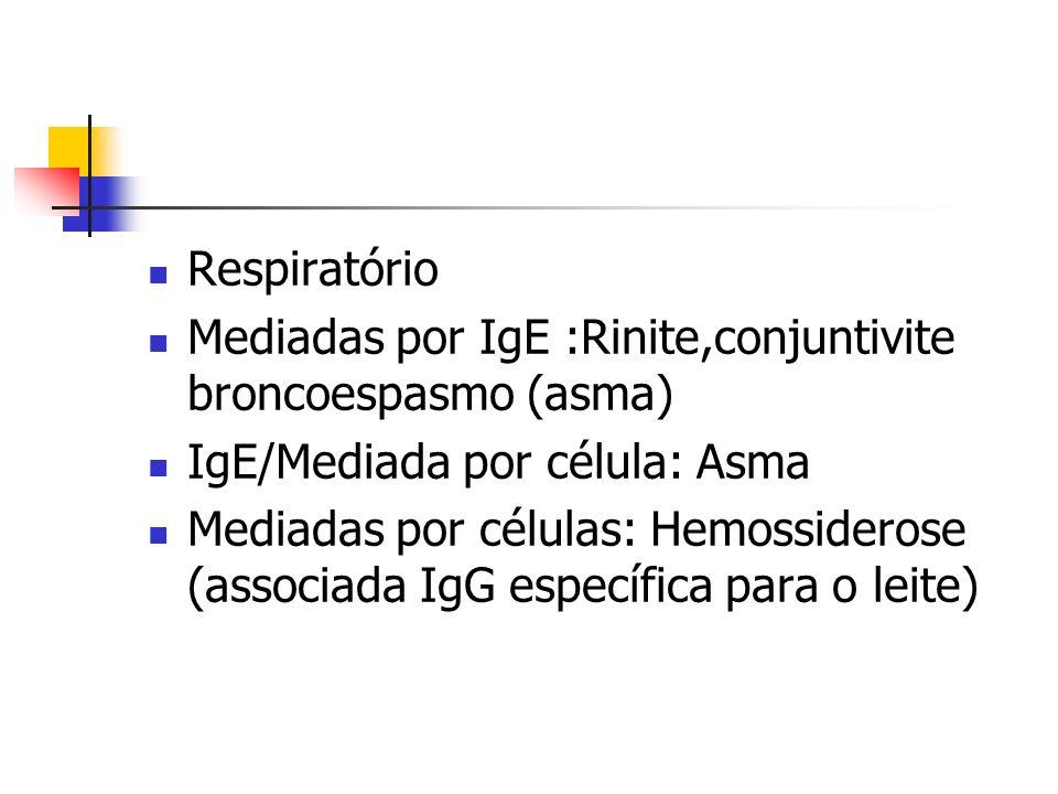 Respiratório Mediadas por IgE :Rinite,conjuntivite broncoespasmo (asma) IgE/Mediada por célula: Asma.