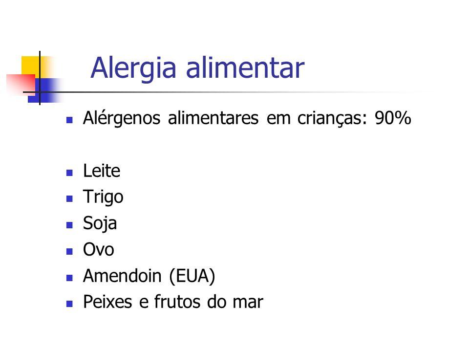 Alergia alimentar Alérgenos alimentares em crianças: 90% Leite Trigo