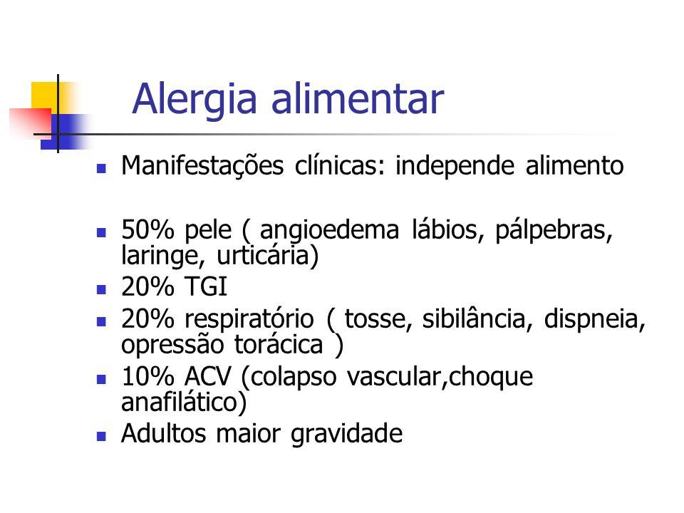 Alergia alimentar Manifestações clínicas: independe alimento