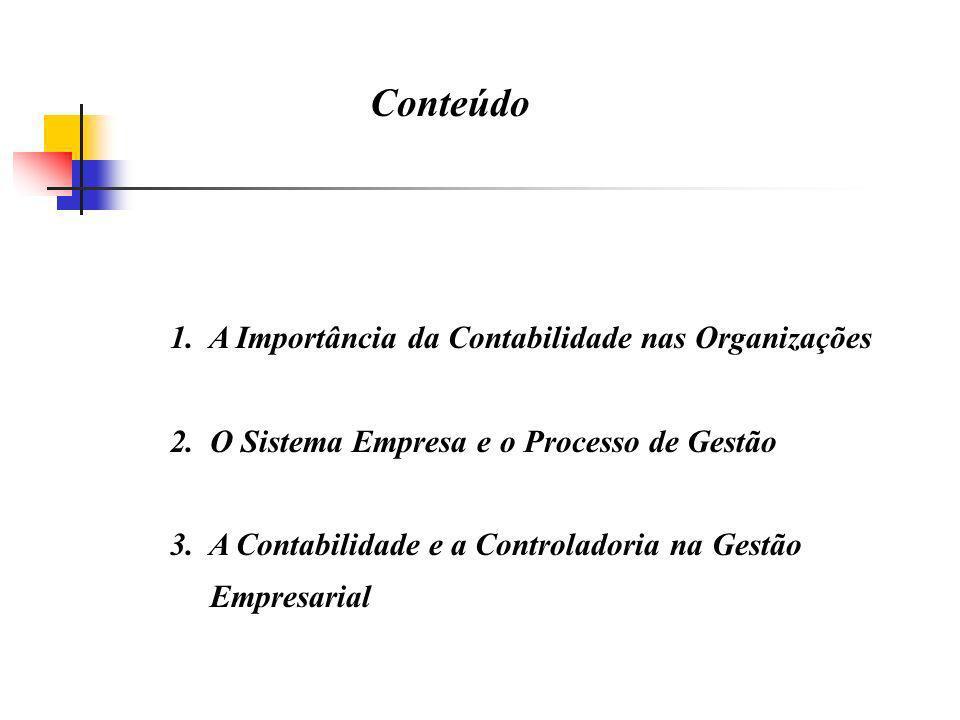 Conteúdo 1. A Importância da Contabilidade nas Organizações