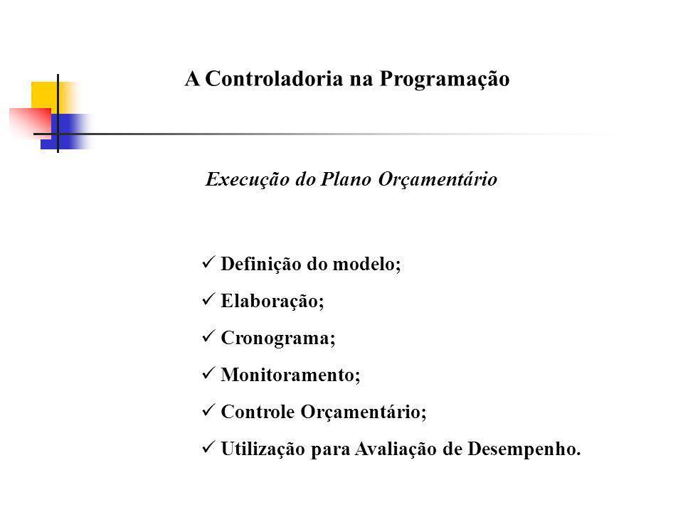A Controladoria na Programação