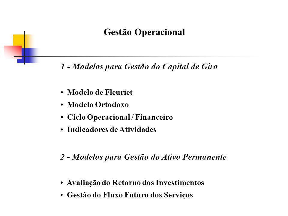 Gestão Operacional 1 - Modelos para Gestão do Capital de Giro