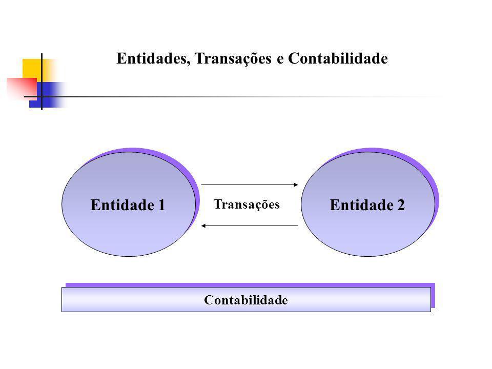 Entidades, Transações e Contabilidade