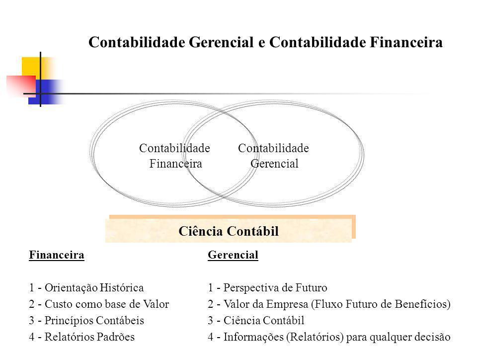 Contabilidade Gerencial e Contabilidade Financeira