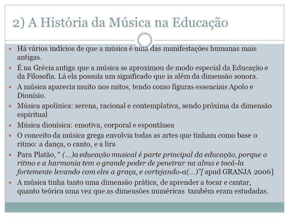 2) A História da Música na Educação