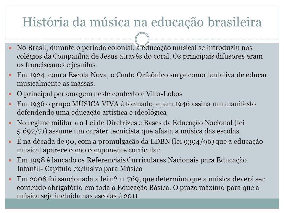 História da música na educação brasileira