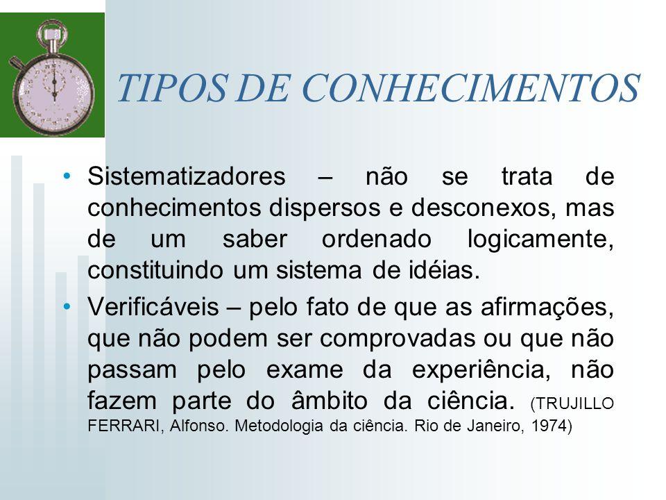 TIPOS DE CONHECIMENTOS