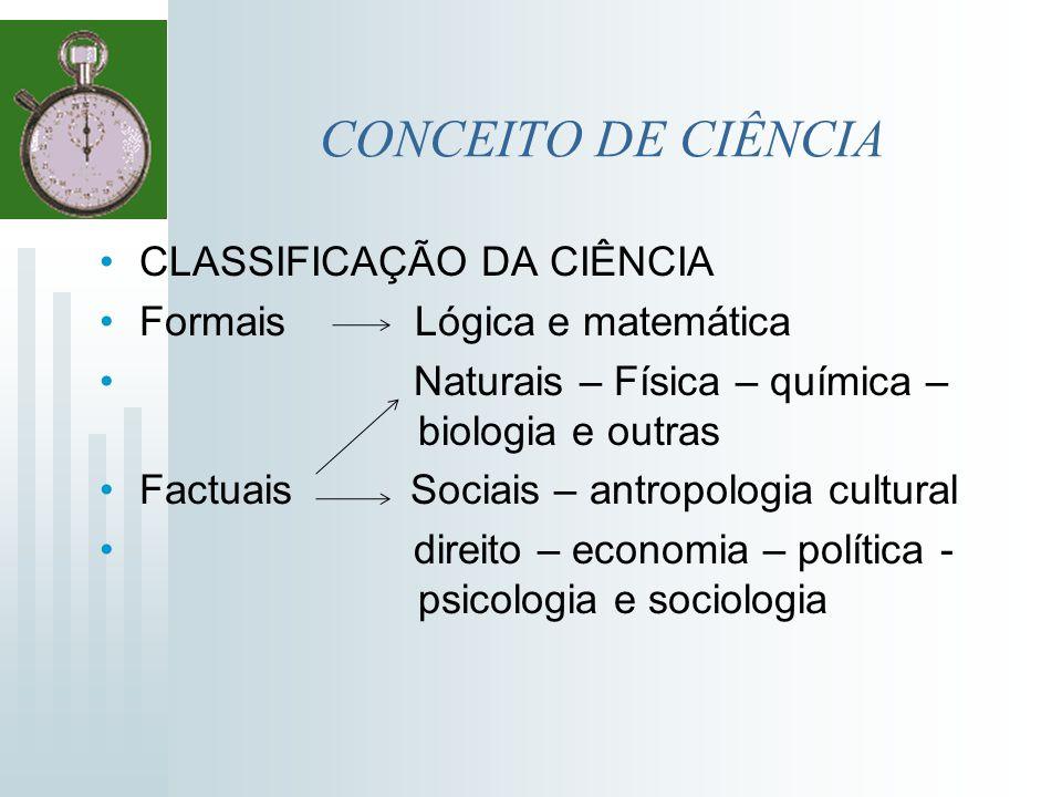 CONCEITO DE CIÊNCIA CLASSIFICAÇÃO DA CIÊNCIA