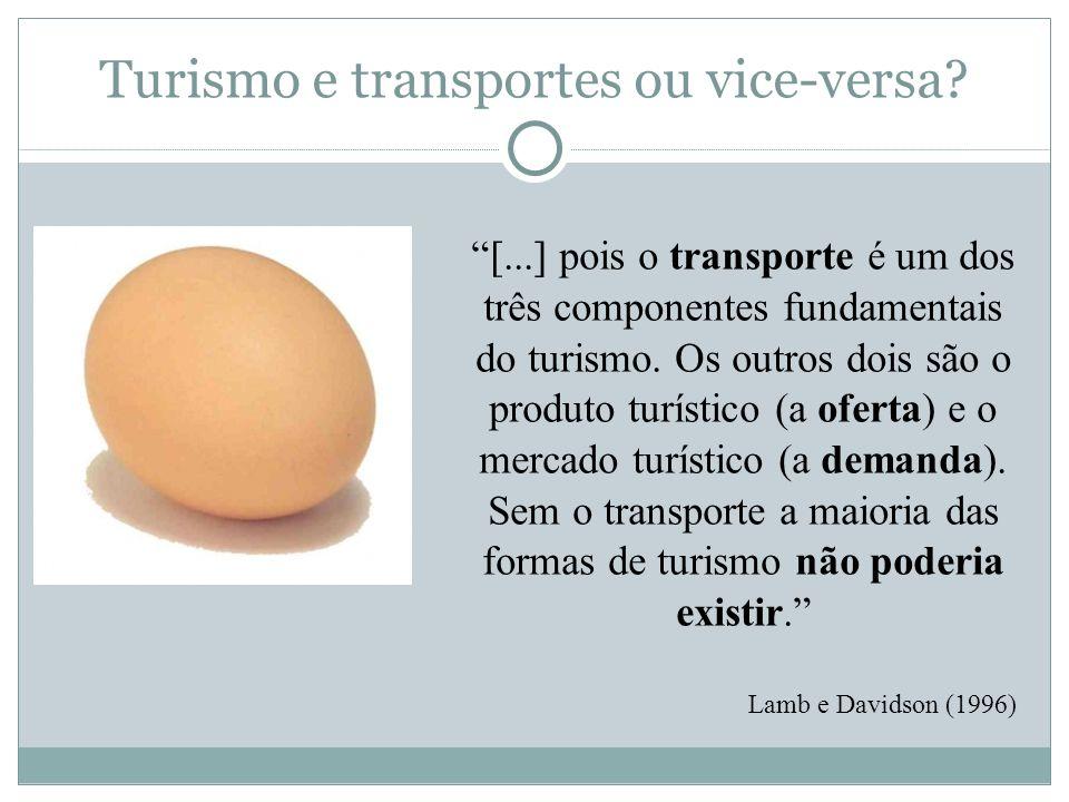 Turismo e transportes ou vice-versa