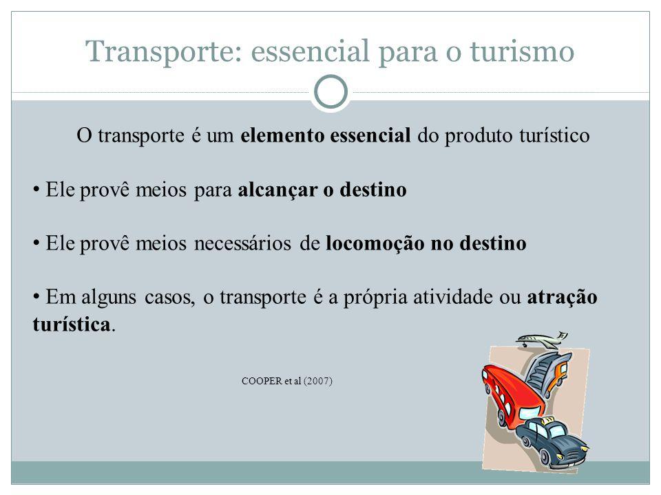 Transporte: essencial para o turismo
