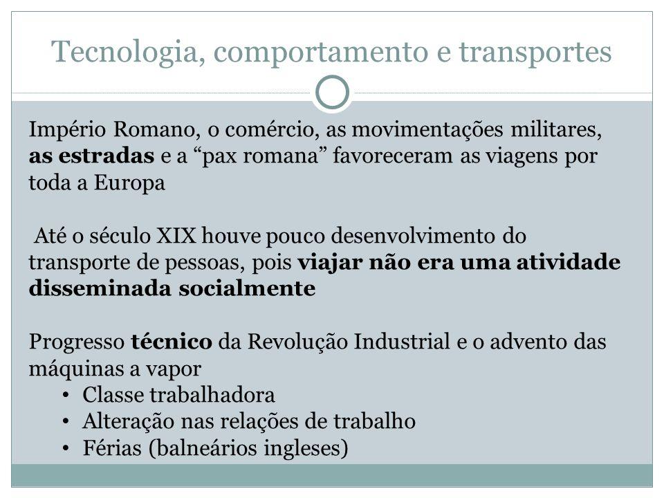 Tecnologia, comportamento e transportes