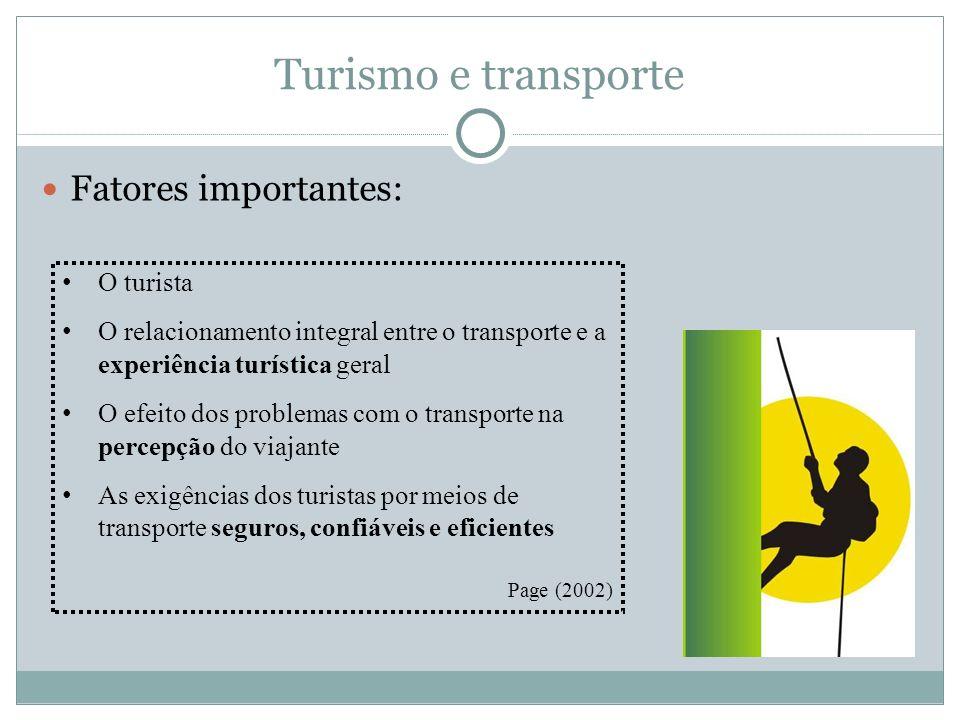 Turismo e transporte Fatores importantes: O turista