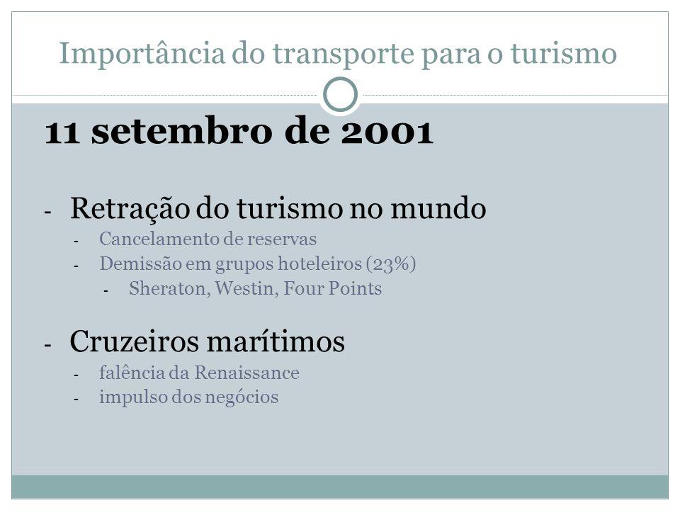 Importância do transporte para o turismo