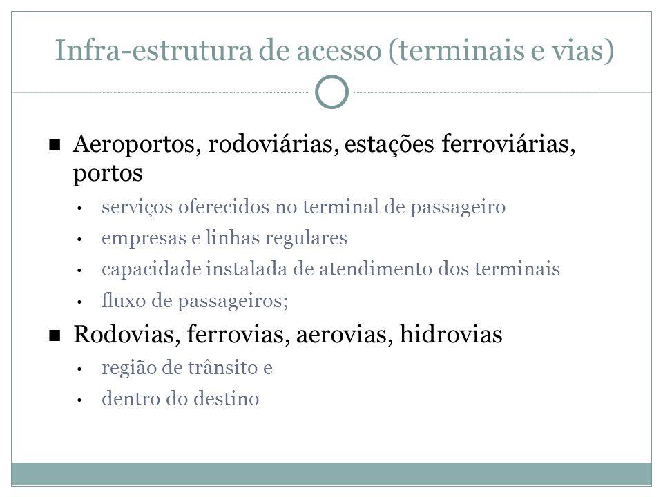 Infra-estrutura de acesso (terminais e vias)