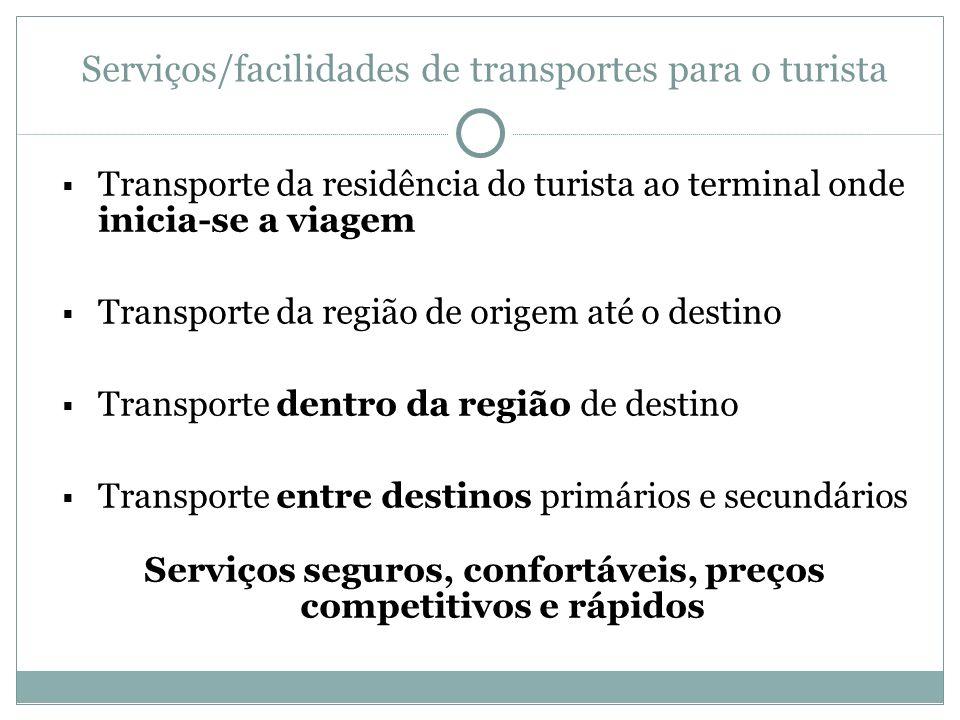Serviços/facilidades de transportes para o turista