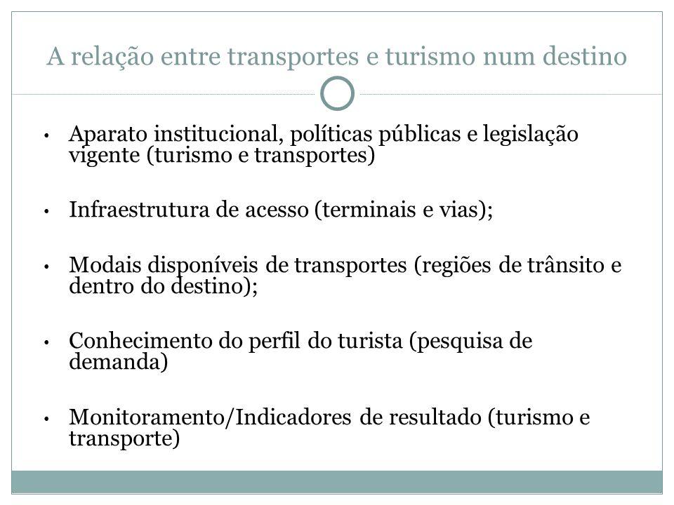A relação entre transportes e turismo num destino