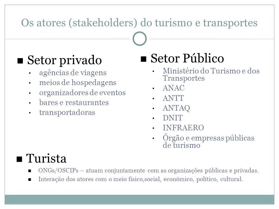 Os atores (stakeholders) do turismo e transportes