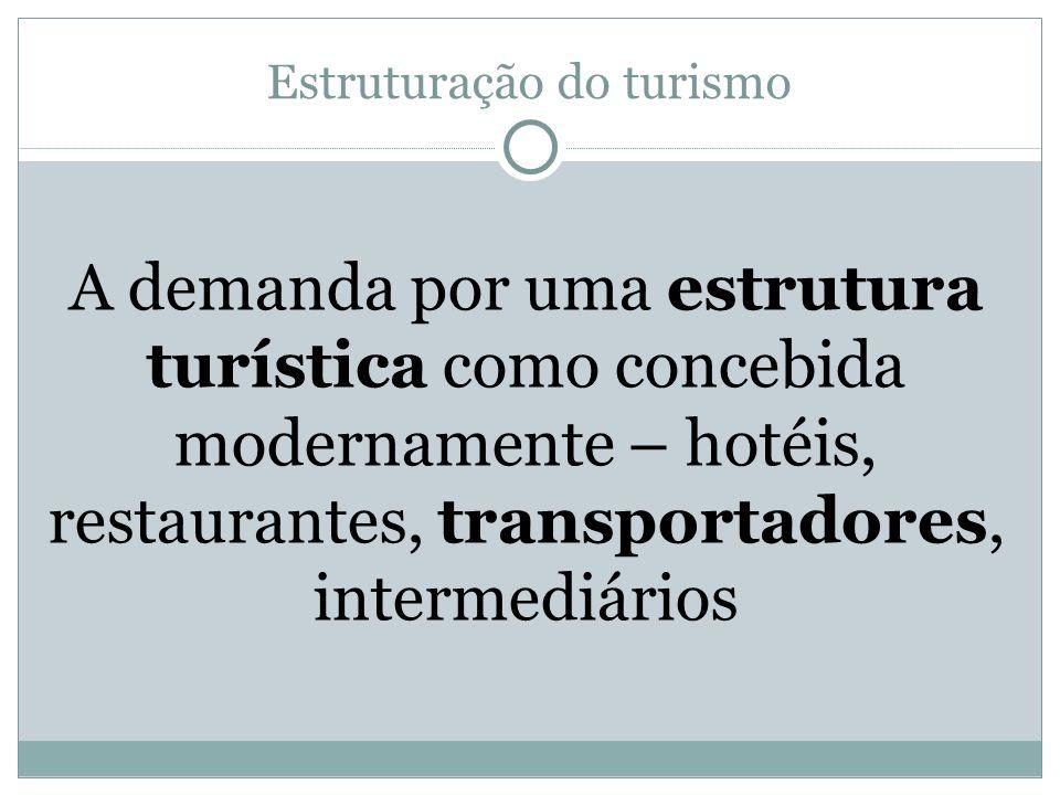 Estruturação do turismo