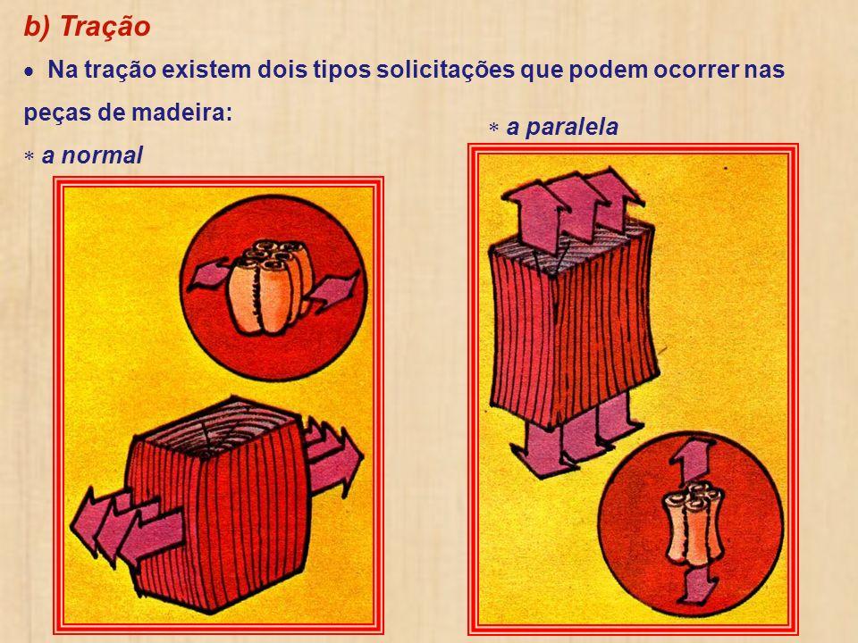 b) Tração Na tração existem dois tipos solicitações que podem ocorrer nas peças de madeira: a normal.