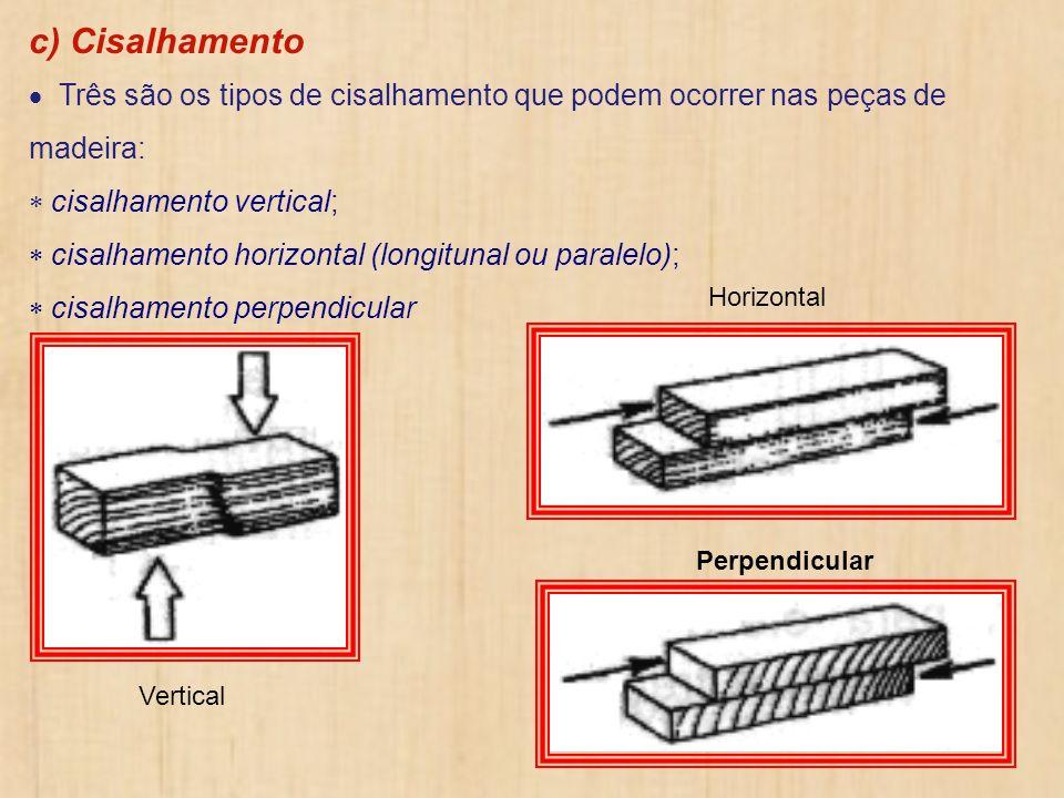 c) Cisalhamento Três são os tipos de cisalhamento que podem ocorrer nas peças de madeira: cisalhamento vertical;