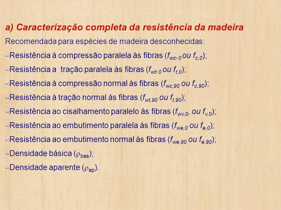 a) Caracterização completa da resistência da madeira