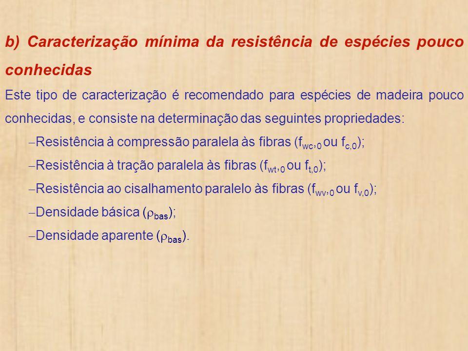 b) Caracterização mínima da resistência de espécies pouco conhecidas