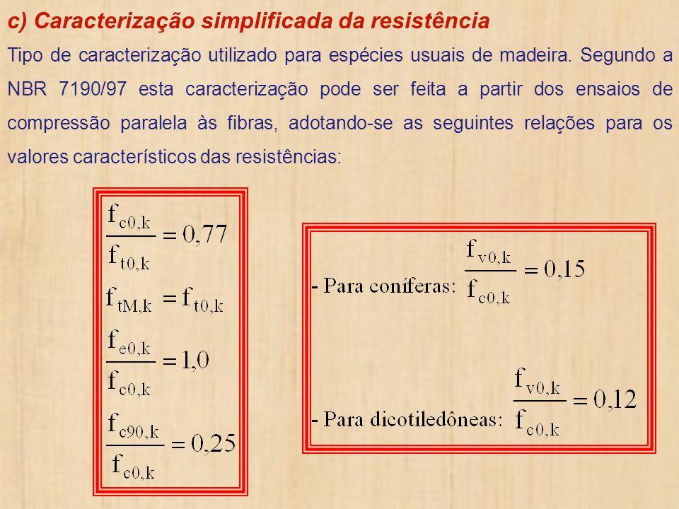 c) Caracterização simplificada da resistência