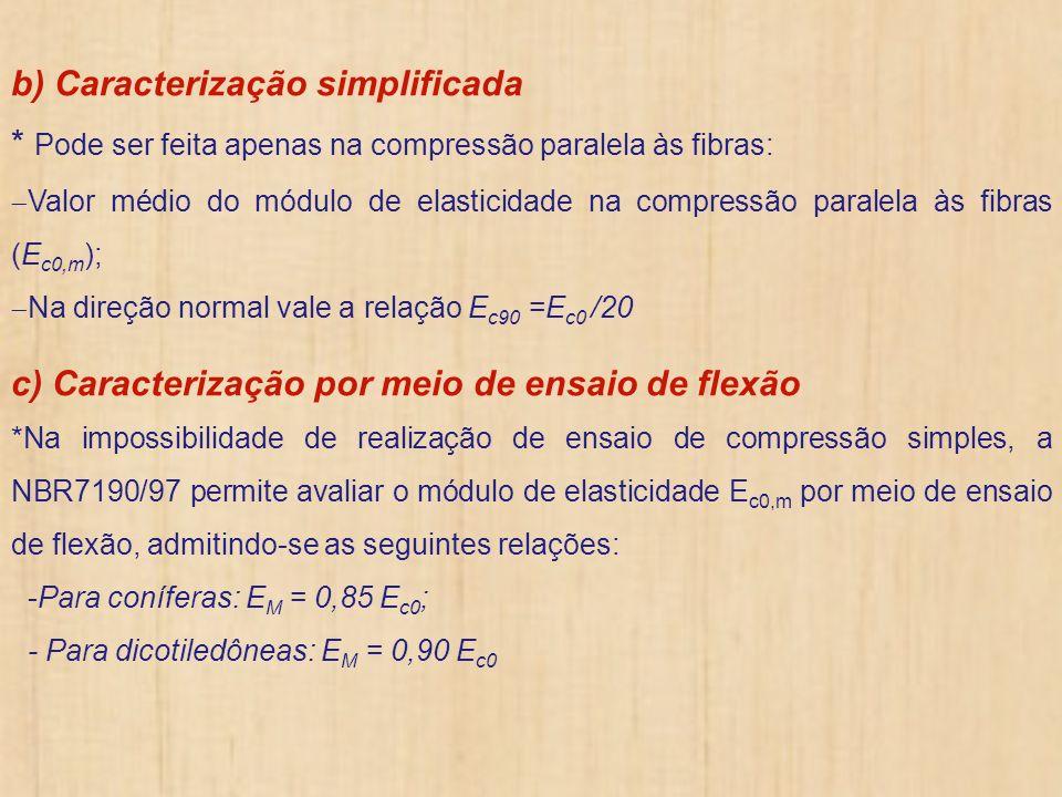 b) Caracterização simplificada
